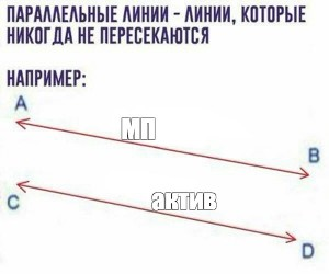 Create meme: parallel lines that never intersect, parallel lines