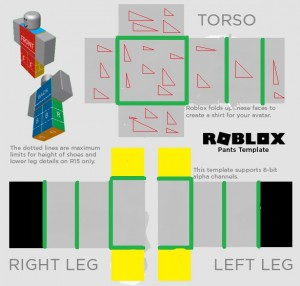 create meme template roblox patterns pants to get clothes get pictures meme arsenal com Shirts For Roblox Create Meme Meme Arsenal Com