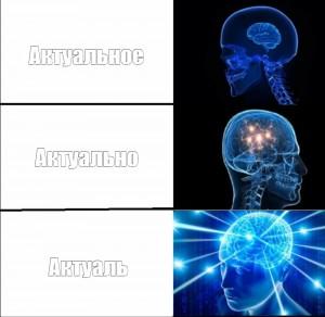 Создать мем: мем мозг сверхразум, мем сверхразум шаблон, сверхразум шаблон